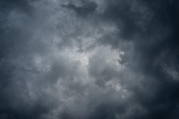 Погода в Астрахани и народные приметы на 14 ноября
